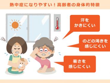 室内での熱中症に注意です(+_+)